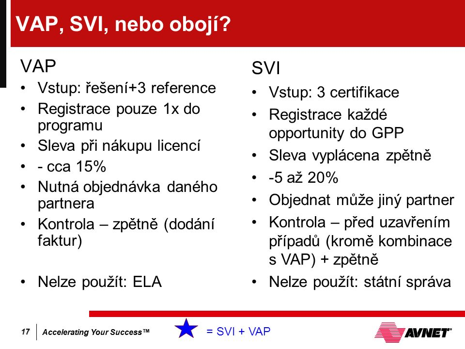 Accelerating Your Success™ 17 VAP, SVI, nebo obojí.