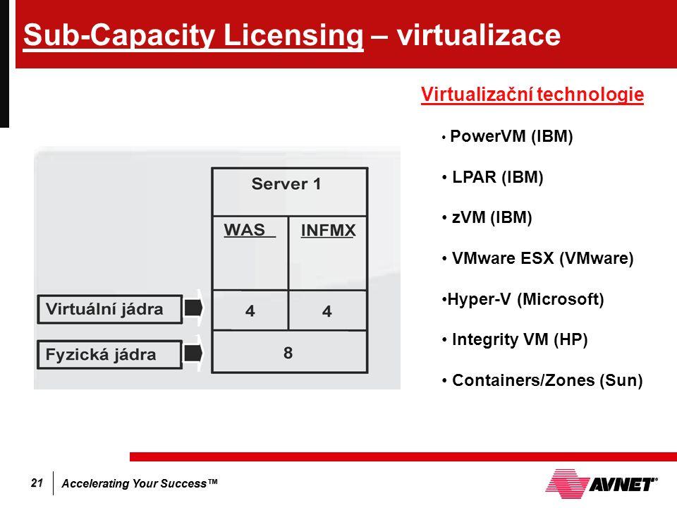 Accelerating Your Success™ 21 Sub-Capacity Licensing – virtualizace Virtualizační technologie PowerVM (IBM) LPAR (IBM) zVM (IBM) VMware ESX (VMware) H
