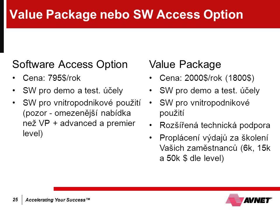 Accelerating Your Success™ 25 Value Package nebo SW Access Option Software Access Option Cena: 795$/rok SW pro demo a test. účely SW pro vnitropodniko