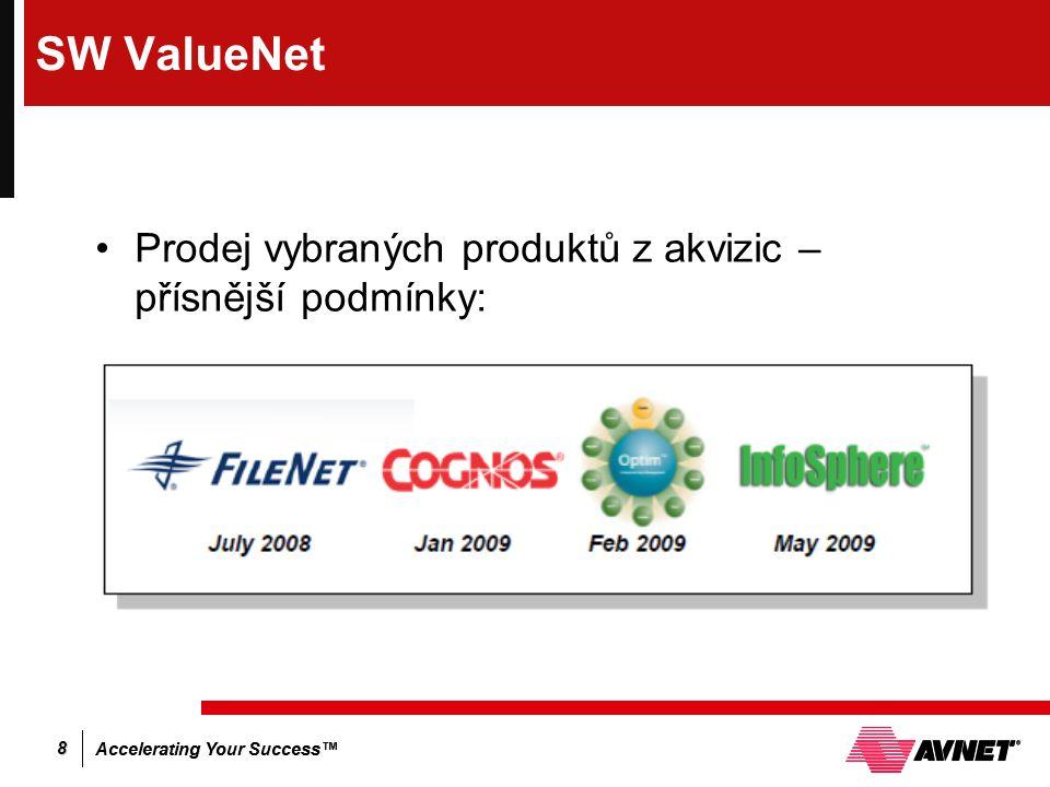 Accelerating Your Success™ 8 SW ValueNet Prodej vybraných produktů z akvizic – přísnější podmínky: