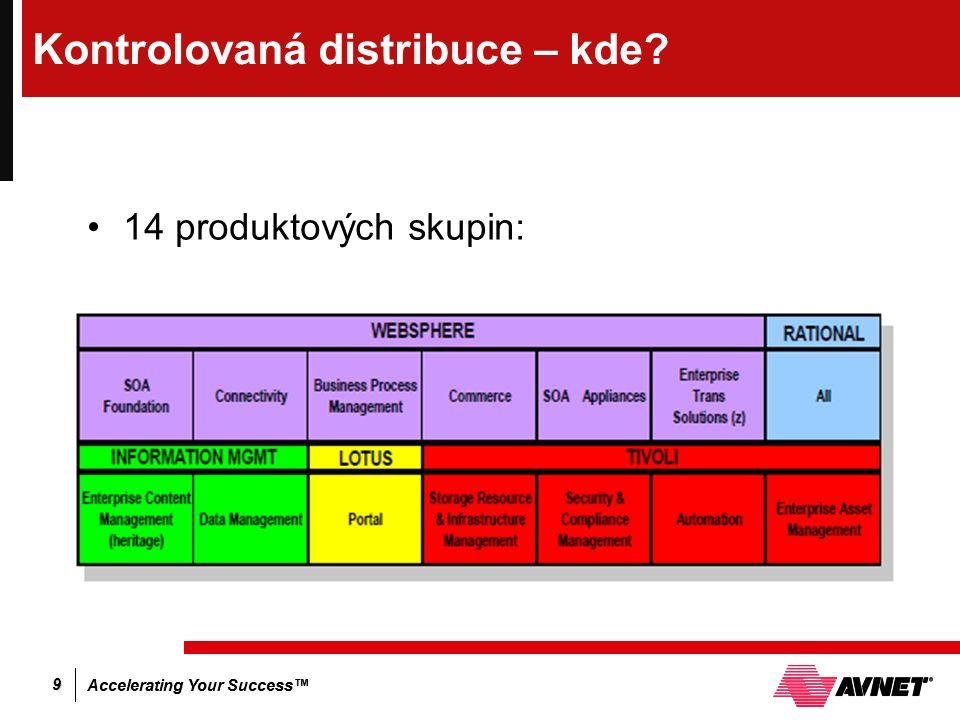 Accelerating Your Success™ 9 Kontrolovaná distribuce – kde 14 produktových skupin:
