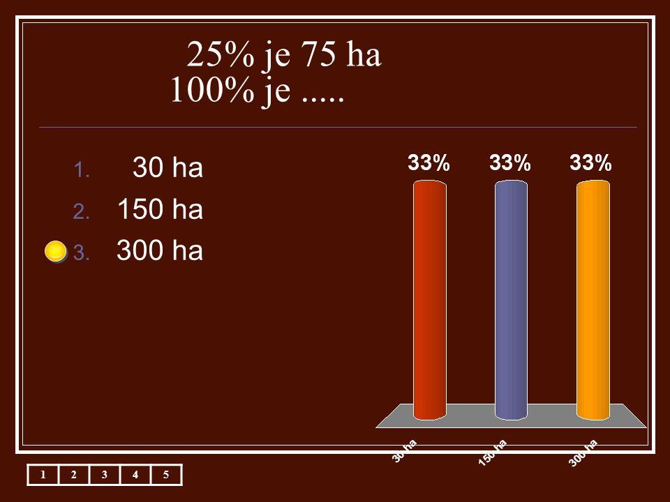 25% je 75 ha 100% je..... 12345 1. 30 ha 2. 150 ha 3. 300 ha