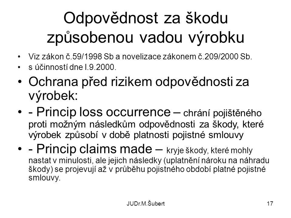 JUDr.M.Šubert17 Odpovědnost za škodu způsobenou vadou výrobku Viz zákon č.59/1998 Sb a novelizace zákonem č.209/2000 Sb.