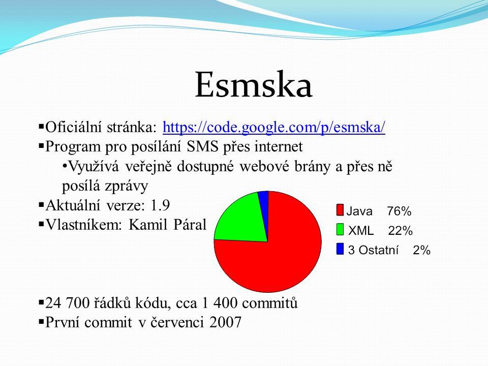 Esmska  Oficiální stránka: https://code.google.com/p/esmska/https://code.google.com/p/esmska/  Program pro posílání SMS přes internet Využívá veřejně dostupné webové brány a přes ně posílá zprávy  Aktuální verze: 1.9  Vlastníkem: Kamil Páral  24 700 řádků kódu, cca 1 400 commitů  První commit v červenci 2007