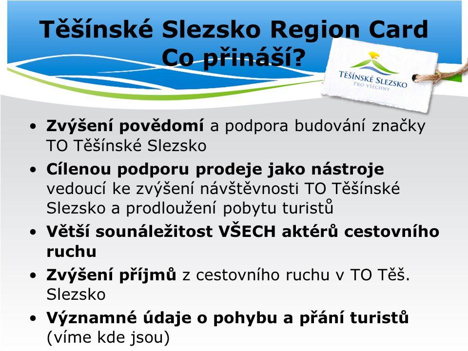 Těšínské Slezsko Region Card Co přináší.