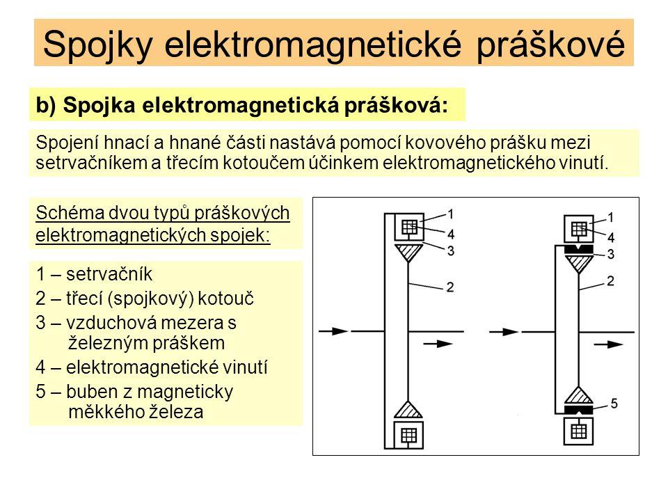 Spojky elektromagnetické práškové Spojení hnací a hnané části nastává pomocí kovového prášku mezi setrvačníkem a třecím kotoučem účinkem elektromagnetického vinutí.