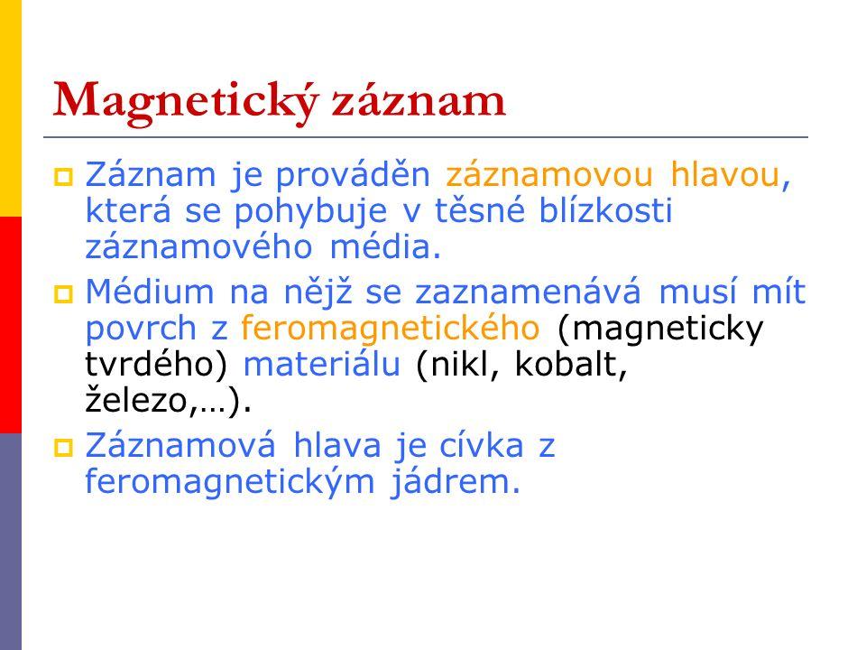 Magnetický záznam