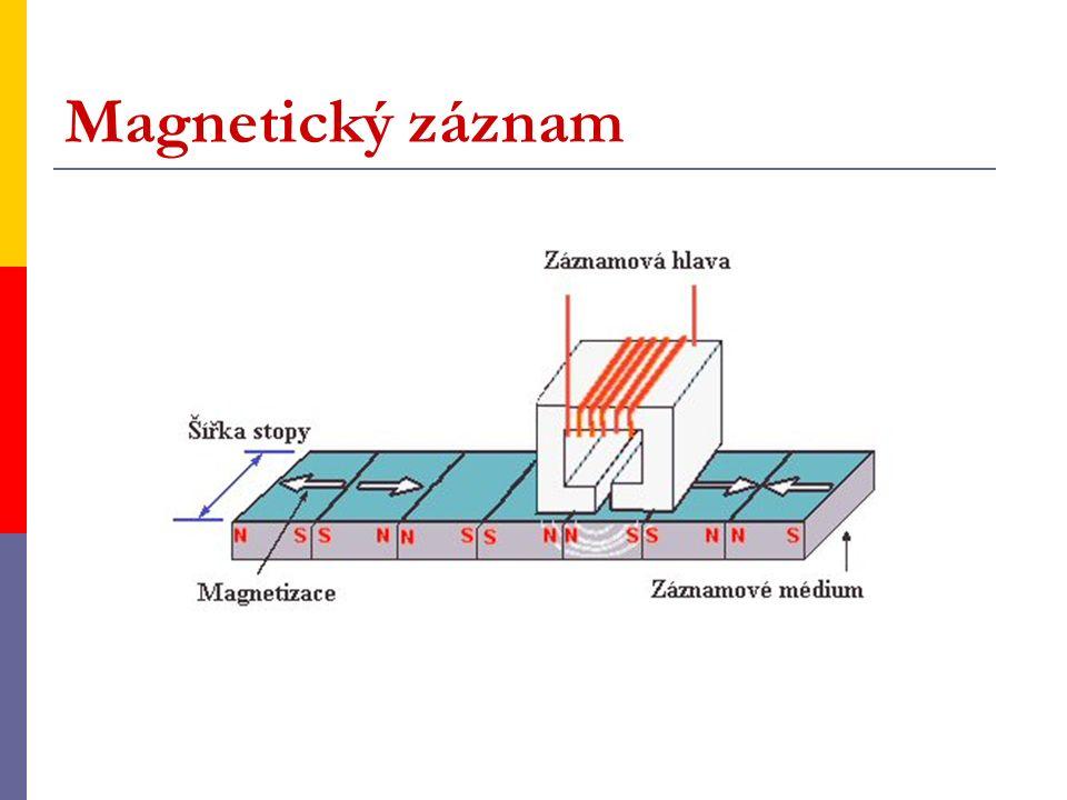  Feromagnetické jádro obsahuje velmi malou štěrbinu, díky ní se magnetický pole uzavírá přes záznamové medium, které je v těsné blízkosti záznamové hlavy.