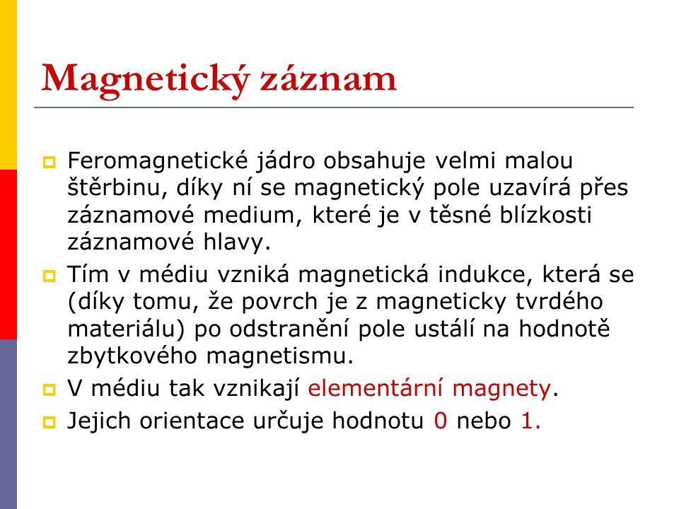 Magnetický záznam  Čtení je prováděno čtecí hlavou – konstruována stejně jako zapisovací hlava.
