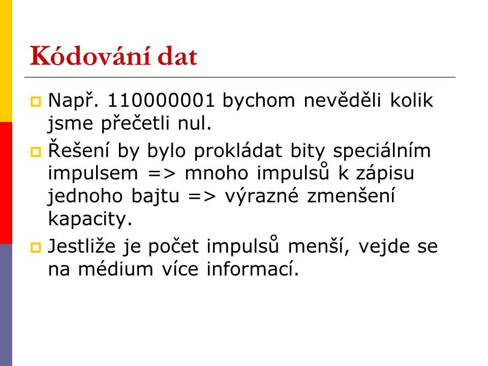 Kódování dat  Např. 110000001 bychom nevěděli kolik jsme přečetli nul.