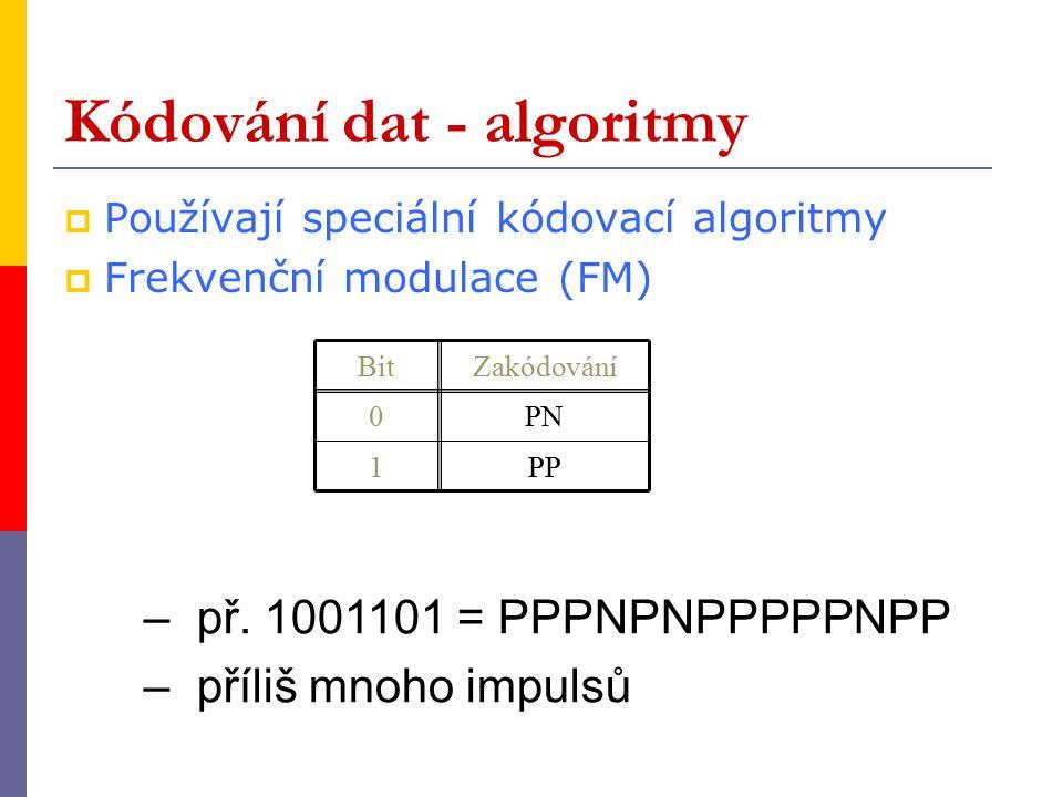 Kódování dat - algoritmy  Používají speciální kódovací algoritmy  Frekvenční modulace (FM) BitZakódování 0PN 1PP – př.