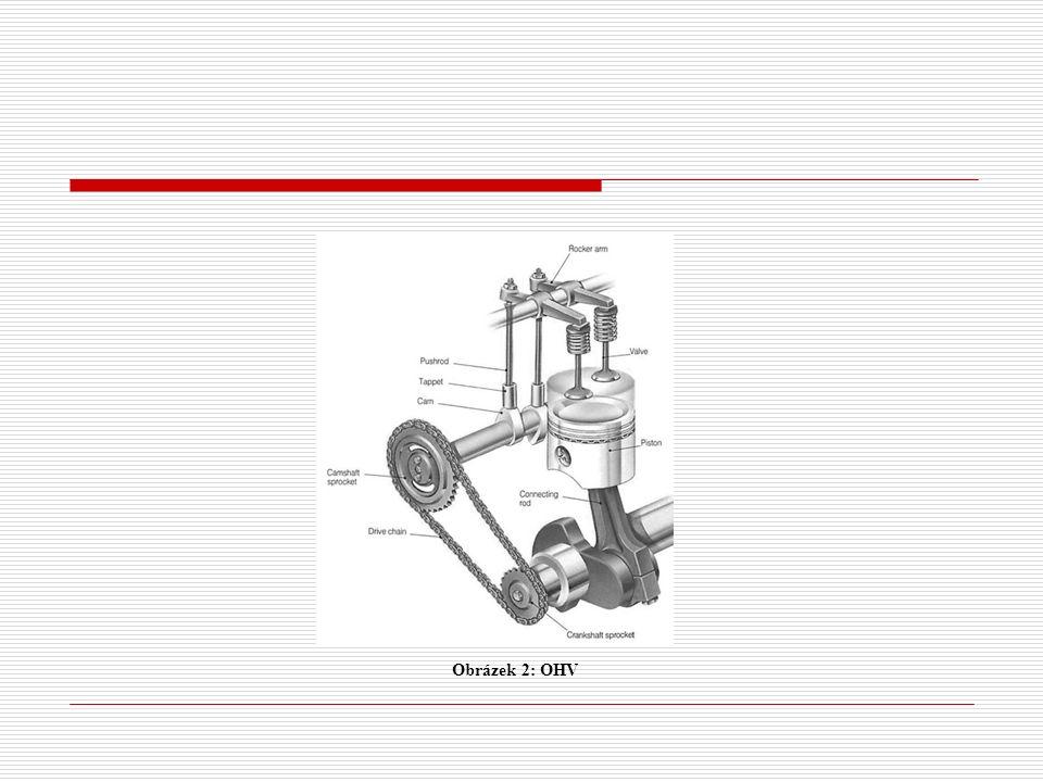 Pneumatické zavírání ventilů Vačkový hřídel na hlavě válců, ventily v hlavě válců.