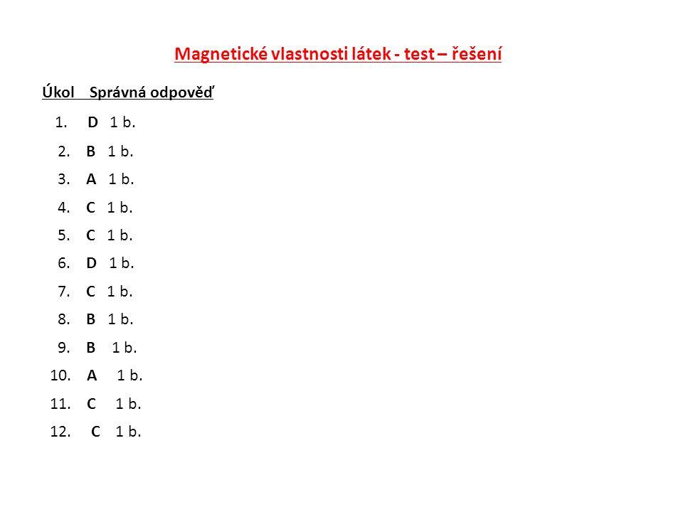 Magnetické vlastnosti látek - test – řešení Úkol Správná odpověď 1.