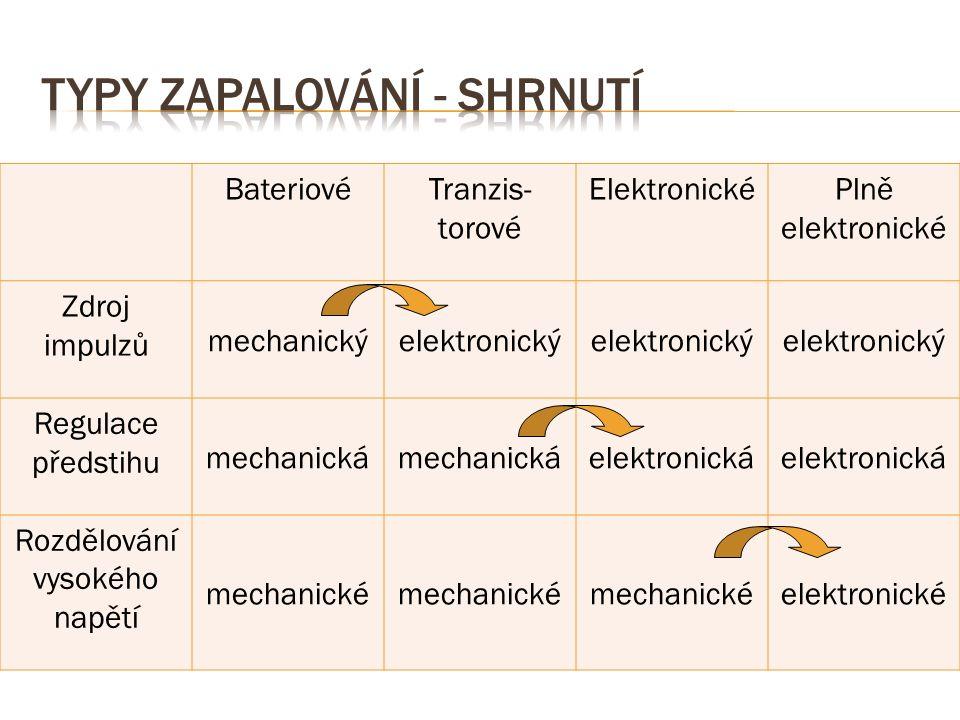 BateriovéTranzis- torové ElektronickéPlně elektronické Zdroj impulzů mechanickýelektronický Regulace předstihu mechanická elektronická Rozdělování vysokého napětí mechanické elektronické