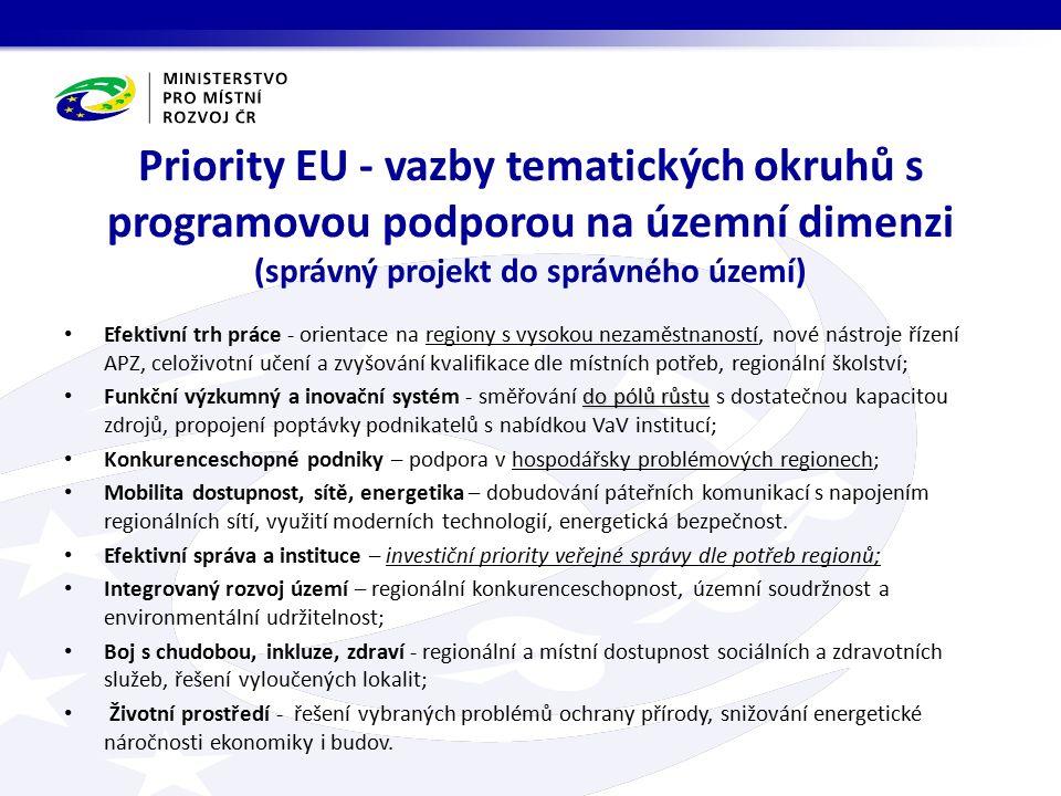 Priority EU - vazby tematických okruhů s programovou podporou na územní dimenzi (správný projekt do správného území) Efektivní trh práce - orientace na regiony s vysokou nezaměstnaností, nové nástroje řízení APZ, celoživotní učení a zvyšování kvalifikace dle místních potřeb, regionální školství; do pólů růstu Funkční výzkumný a inovační systém - směřování do pólů růstu s dostatečnou kapacitou zdrojů, propojení poptávky podnikatelů s nabídkou VaV institucí; Konkurenceschopné podniky – podpora v hospodářsky problémových regionech; Mobilita dostupnost, sítě, energetika – dobudování páteřních komunikací s napojením regionálních sítí, využití moderních technologií, energetická bezpečnost.