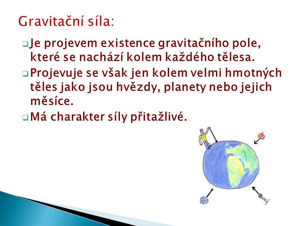  Je projevem existence gravitačního pole, které se nachází kolem každého tělesa.