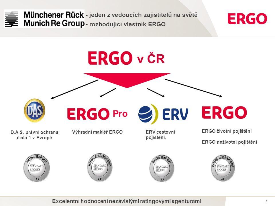 """5 ERGO – Superbrands Germany  v roce 2014 byla značce ERGO již po šesté propůjčeno ocenění """"Superbrands Germany  toto ocenění uděluje mezinárodní organizace značce, která splňuje 5 kritérií : značka ERGO  má nepřetržitě důvěru ve svou kvalitu  subjektivně poskytuje dobrý pocit  má autoritu  značka, se kterou se spotřebitel identifikuje  za kterou je člověk ochoten zaplatit odpovídající cenu"""