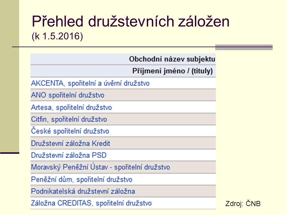 Přehled družstevních záložen (k 1.5.2016) Zdroj: ČNB
