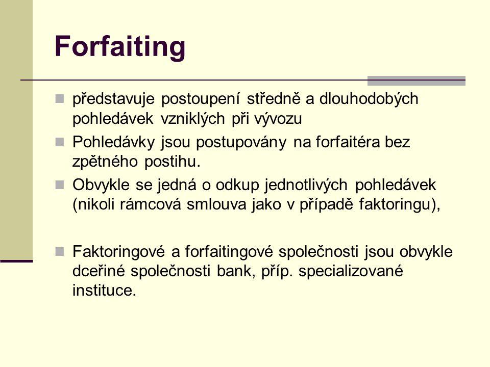 Forfaiting představuje postoupení středně a dlouhodobých pohledávek vzniklých při vývozu Pohledávky jsou postupovány na forfaitéra bez zpětného postihu.
