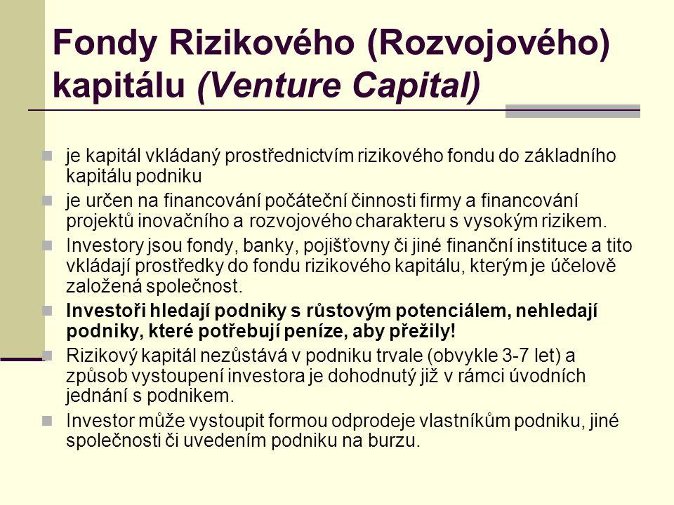 Fondy Rizikového (Rozvojového) kapitálu (Venture Capital) je kapitál vkládaný prostřednictvím rizikového fondu do základního kapitálu podniku je určen na financování počáteční činnosti firmy a financování projektů inovačního a rozvojového charakteru s vysokým rizikem.