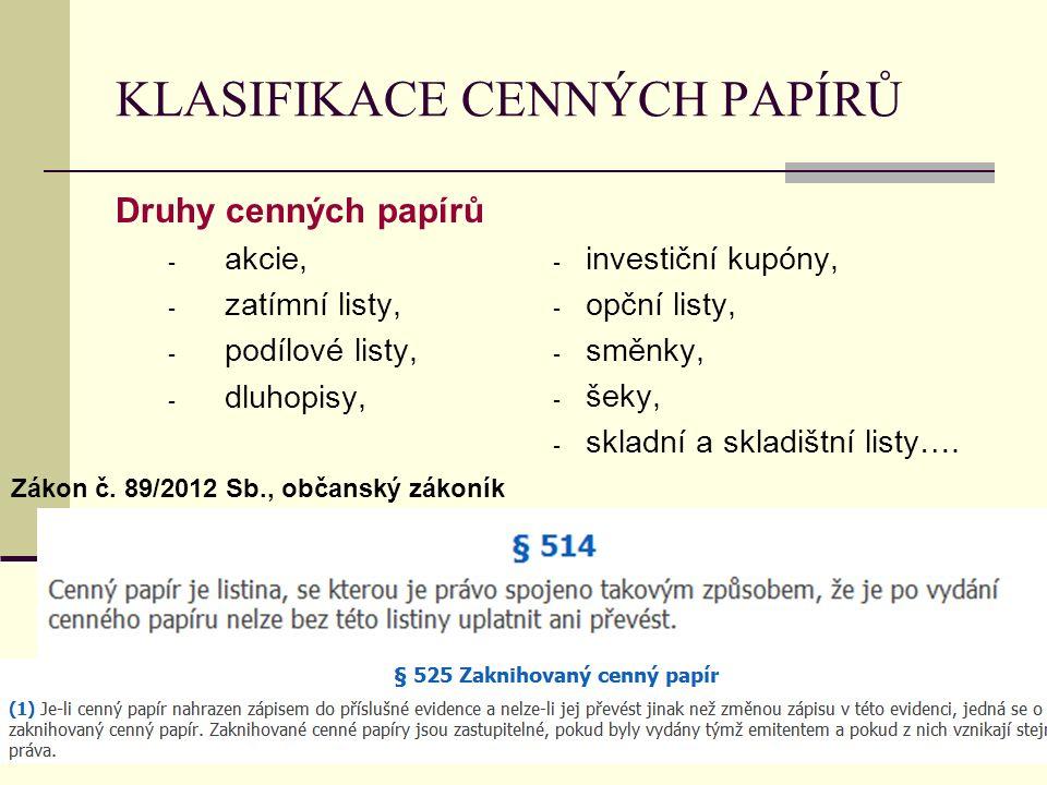 KLASIFIKACE CENNÝCH PAPÍRŮ Druhy cenných papírů - akcie, - zatímní listy, - podílové listy, - dluhopisy, - investiční kupóny, - opční listy, - směnky, - šeky, - skladní a skladištní listy….