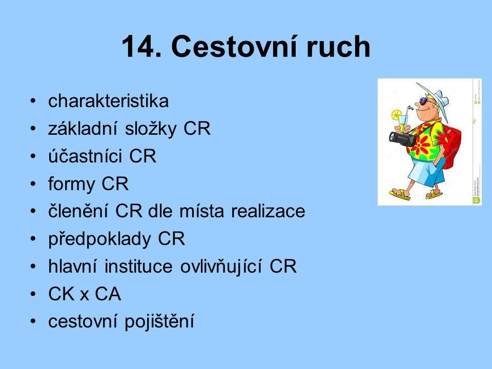 15.Financování podniku 1.