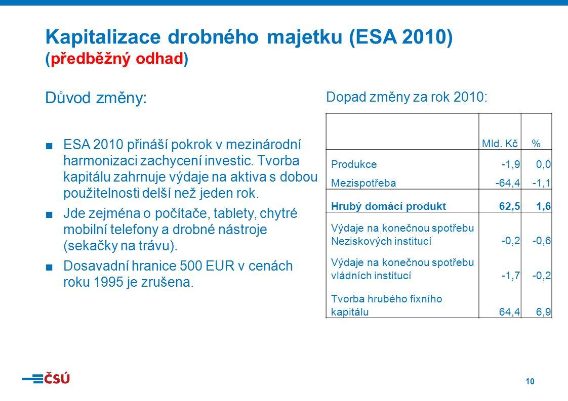 10 Důvod změny: ■ESA 2010 přináší pokrok v mezinárodní harmonizaci zachycení investic. Tvorba kapitálu zahrnuje výdaje na aktiva s dobou použitelnosti