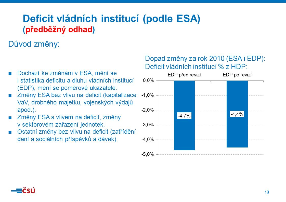 13 Důvod změny: ■Dochází ke změnám v ESA, mění se i statistika deficitu a dluhu vládních institucí (EDP), mění se poměrové ukazatele. ■Změny ESA bez v