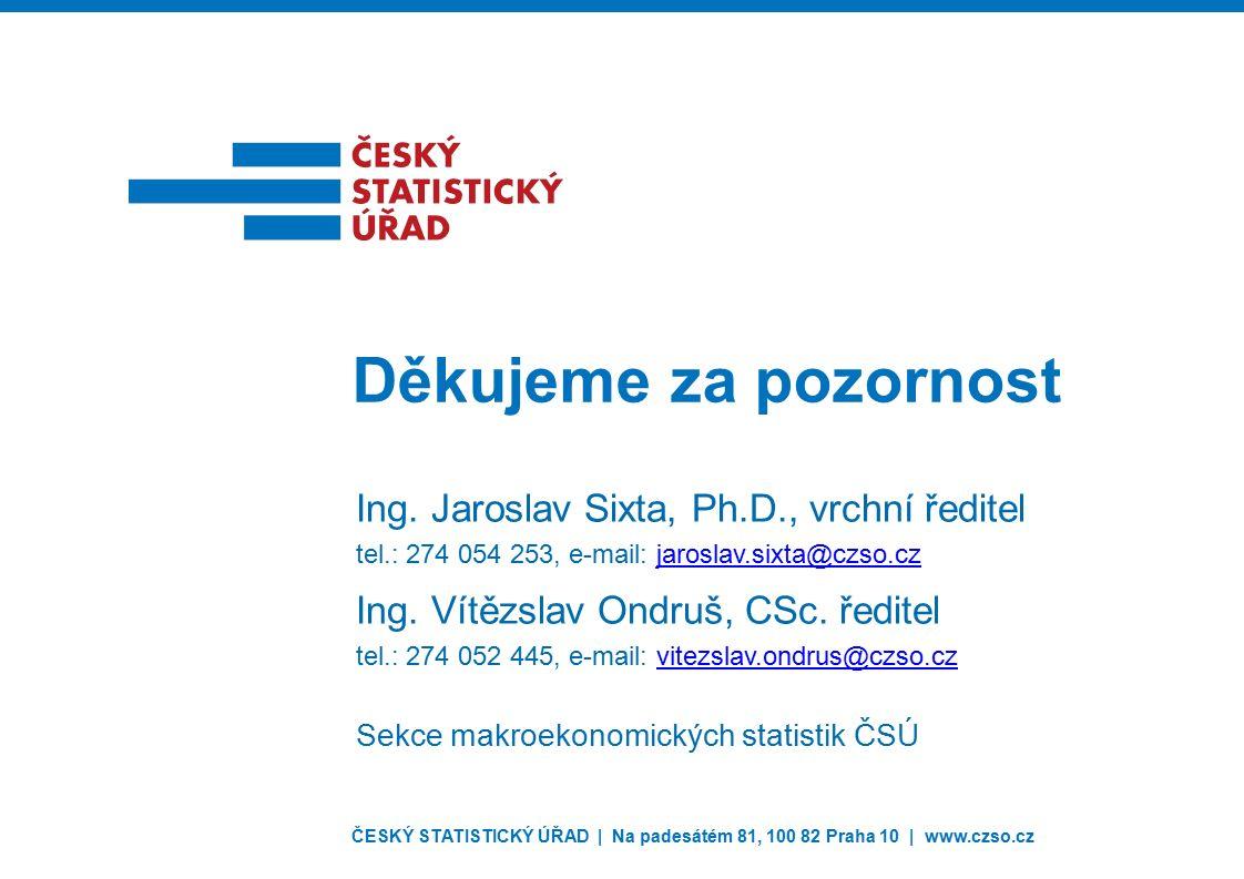 ČESKÝ STATISTICKÝ ÚŘAD | Na padesátém 81, 100 82 Praha 10 | www.czso.cz Děkujeme za pozornost Ing.