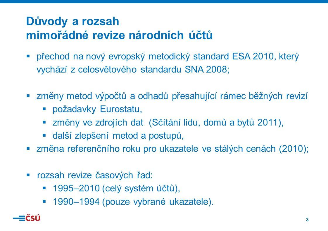 3 Důvody a rozsah mimořádné revize národních účtů  přechod na nový evropský metodický standard ESA 2010, který vychází z celosvětového standardu SNA 2008;  změny metod výpočtů a odhadů přesahující rámec běžných revizí  požadavky Eurostatu,  změny ve zdrojích dat (Sčítání lidu, domů a bytů 2011),  další zlepšení metod a postupů,  změna referenčního roku pro ukazatele ve stálých cenách (2010);  rozsah revize časových řad:  1995–2010 (celý systém účtů),  1990–1994 (pouze vybrané ukazatele).