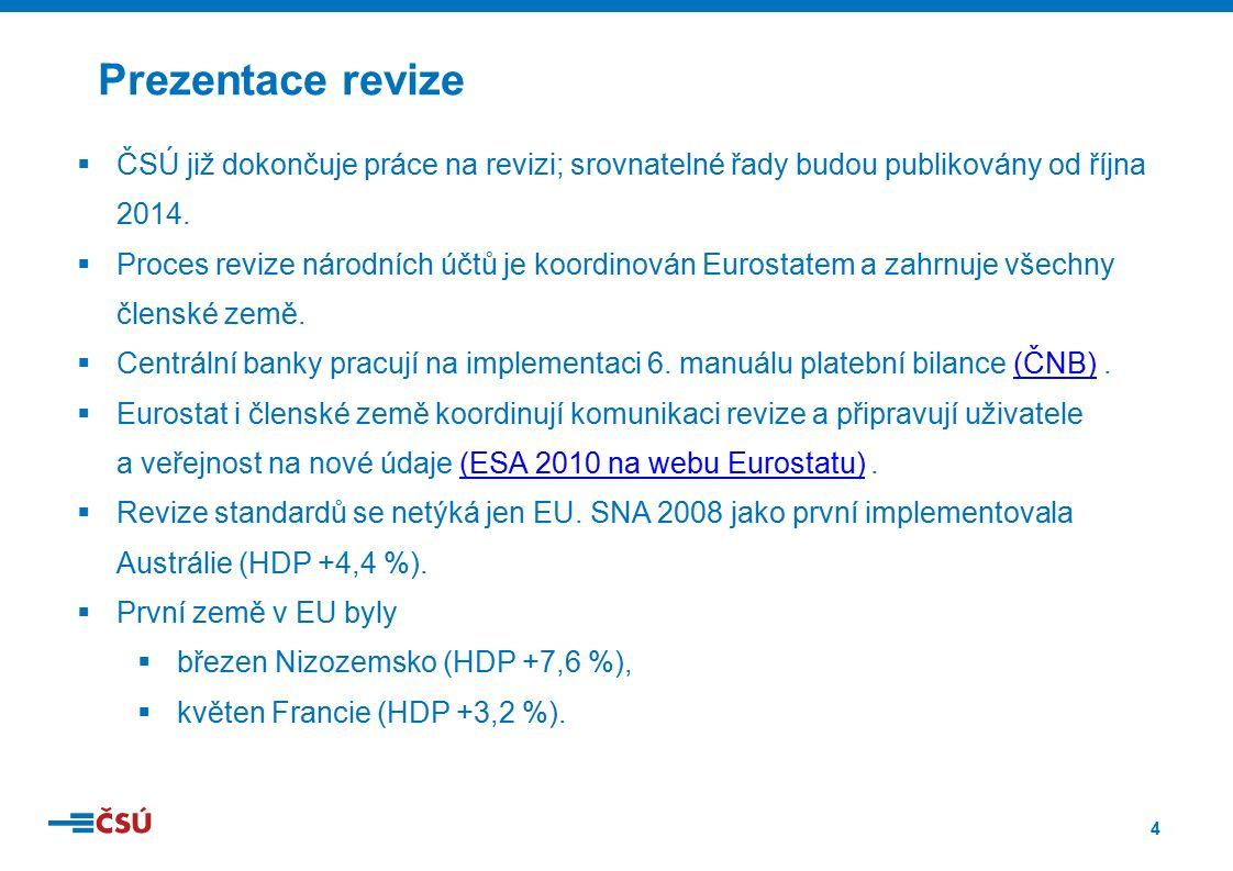 4 Prezentace revize  ČSÚ již dokončuje práce na revizi; srovnatelné řady budou publikovány od října 2014.  Proces revize národních účtů je koordinov