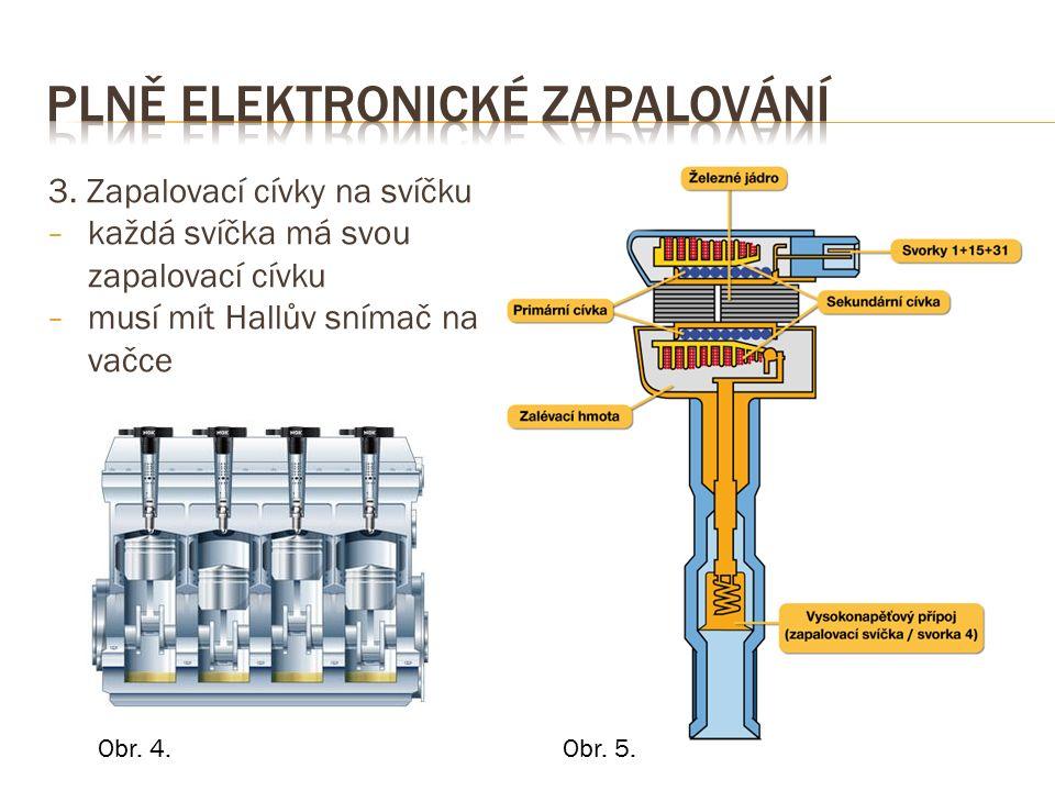 3. Zapalovací cívky na svíčku − každá svíčka má svou zapalovací cívku − musí mít Hallův snímač na vačce Obr. 4.Obr. 5.