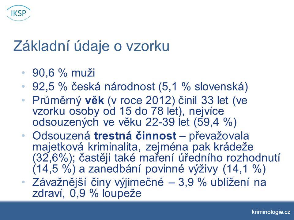 Základní údaje o vzorku 90,6 % muži 92,5 % česká národnost (5,1 % slovenská) Průměrný věk (v roce 2012) činil 33 let (ve vzorku osoby od 15 do 78 let), nejvíce odsouzených ve věku 22-39 let (59,4 %) Odsouzená trestná činnost – převažovala majetková kriminalita, zejména pak krádeže (32,6%); častěji také maření úředního rozhodnutí (14,5 %) a zanedbání povinné výživy (14,1 %) Závažnější činy výjimečné – 3,9 % ublížení na zdraví, 0,9 % loupeže kriminologie.cz