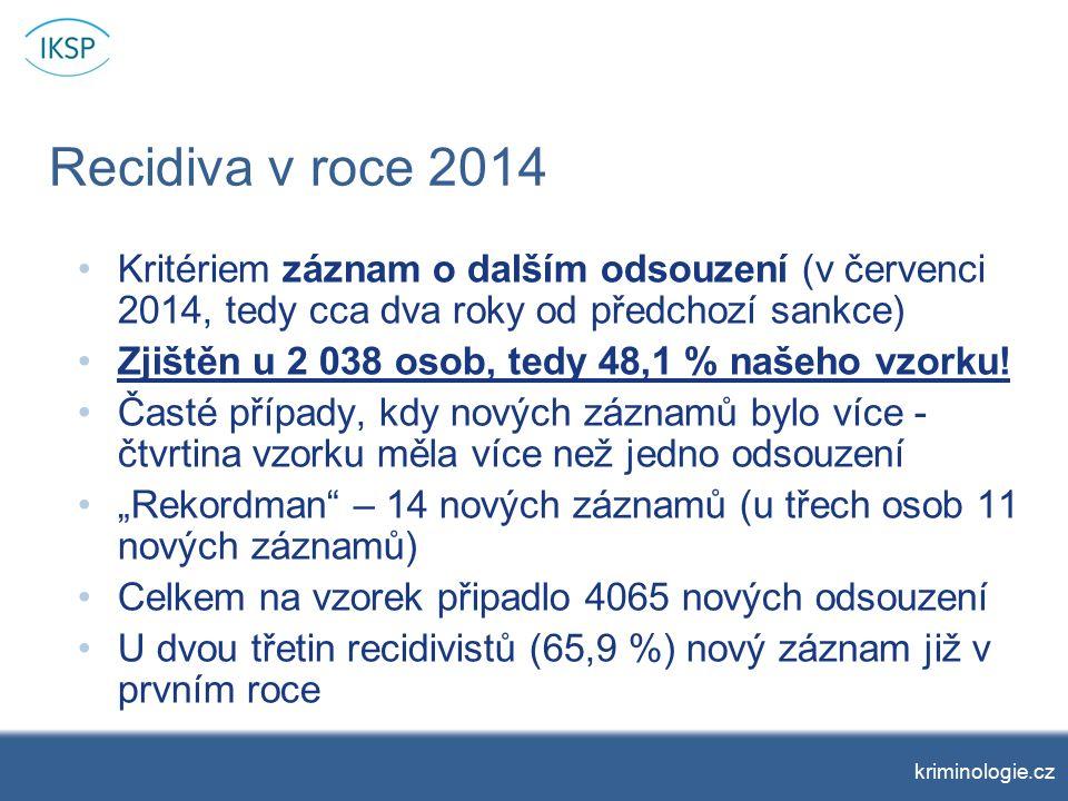Recidiva v roce 2014 Kritériem záznam o dalším odsouzení (v červenci 2014, tedy cca dva roky od předchozí sankce) Zjištěn u 2 038 osob, tedy 48,1 % našeho vzorku.