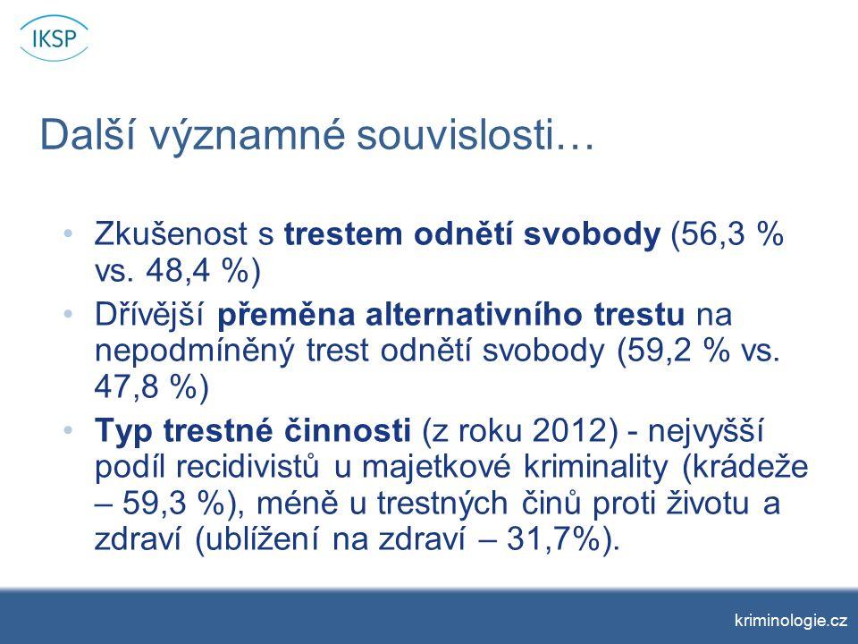 Další významné souvislosti… Zkušenost s trestem odnětí svobody (56,3 % vs.