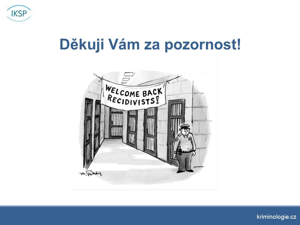 Děkuji Vám za pozornost! kriminologie.cz