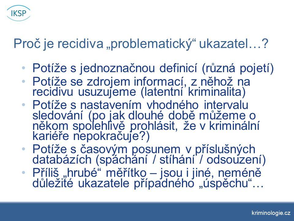 Vztah mezi věkem prvního odsouzení a celkovým počtem záznamů v RT kriminologie.cz