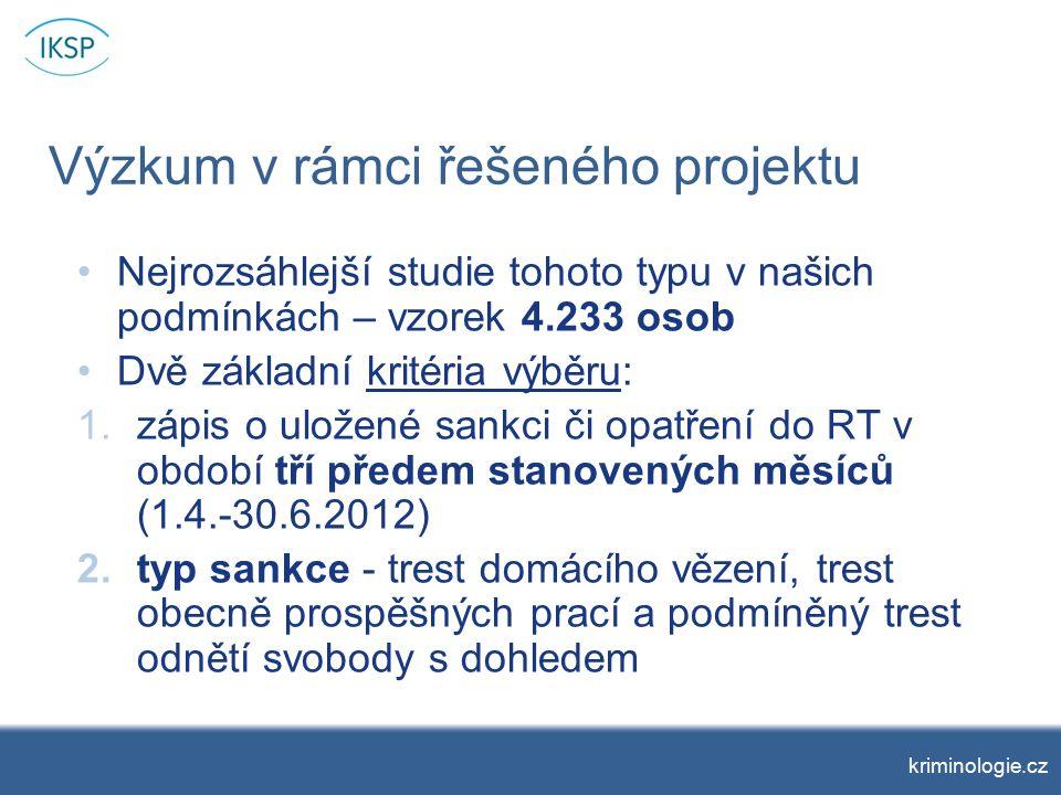 """Recidiva u trestu odnětí svobody – dle způsobu jeho """"ukončení (N=808) kriminologie.cz"""