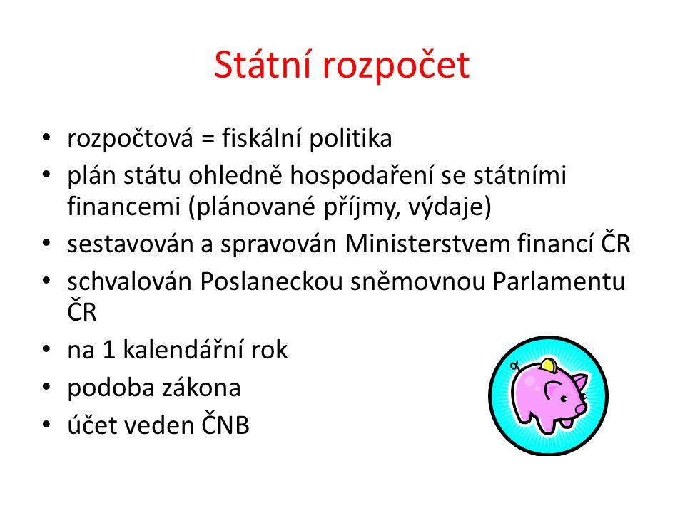 Příjmy státního rozpočtu daně (z nemovitosti, z příjmu, silniční, darovací a dědická, DPH …) cla (dovoz zboží) sociální pojištění zdravotní pojištění ostatní (např.