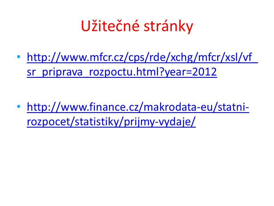 Užitečné stránky http://www.mfcr.cz/cps/rde/xchg/mfcr/xsl/vf_ sr_priprava_rozpoctu.html?year=2012 http://www.mfcr.cz/cps/rde/xchg/mfcr/xsl/vf_ sr_priprava_rozpoctu.html?year=2012 http://www.finance.cz/makrodata-eu/statni- rozpocet/statistiky/prijmy-vydaje/ http://www.finance.cz/makrodata-eu/statni- rozpocet/statistiky/prijmy-vydaje/