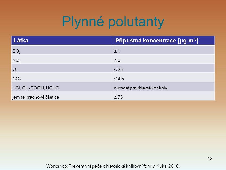 Plynné polutanty LátkaPřípustná koncentrace [μg.m -3 ] SO 2  1 1 NO x  5 5 O3O3  25 CO 2  4,5 HCl, CH 3 COOH, HCHOnutnost pravidelné kontroly jemné prachové částice  75 Workshop: Preventivní péče o historické knihovní fondy.