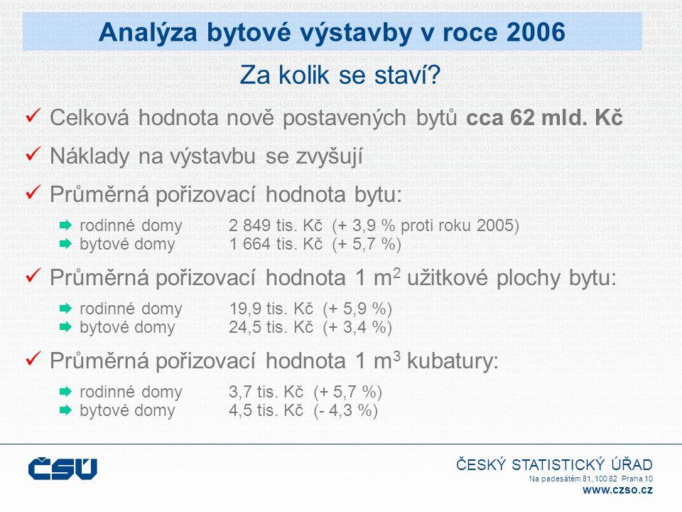 ČESKÝ STATISTICKÝ ÚŘAD Na padesátém 81, 100 82 Praha 10 www.czso.cz Za kolik se staví? Celková hodnota nově postavených bytů cca 62 mld. Kč Náklady na