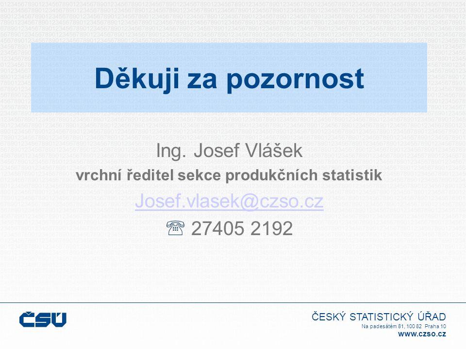 ČESKÝ STATISTICKÝ ÚŘAD Na padesátém 81, 100 82 Praha 10 www.czso.cz Ing. Josef Vlášek vrchní ředitel sekce produkčních statistik Josef.vlasek@czso.cz