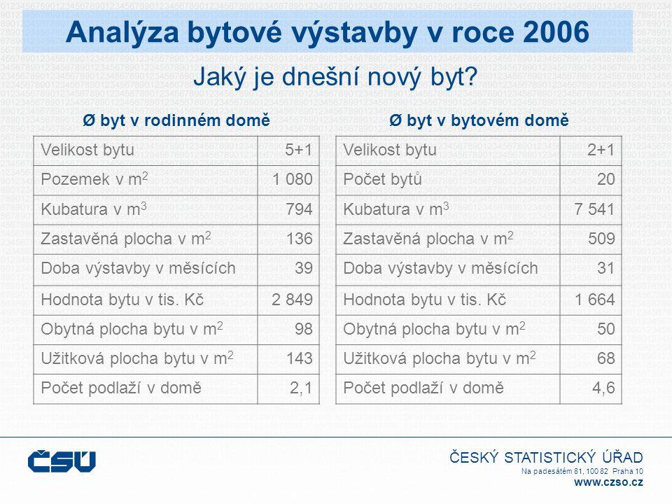 ČESKÝ STATISTICKÝ ÚŘAD Na padesátém 81, 100 82 Praha 10 www.czso.cz Analýza bytové výstavby v roce 2006 Jaký je dnešní nový byt? Ø byt v rodinném domě