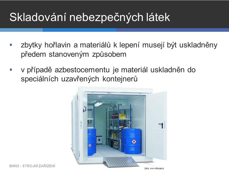 Skladování nebezpečných látek  zbytky hořlavin a materiálů k lepení musejí být uskladněny předem stanoveným způsobem  v případě azbestocementu je ma