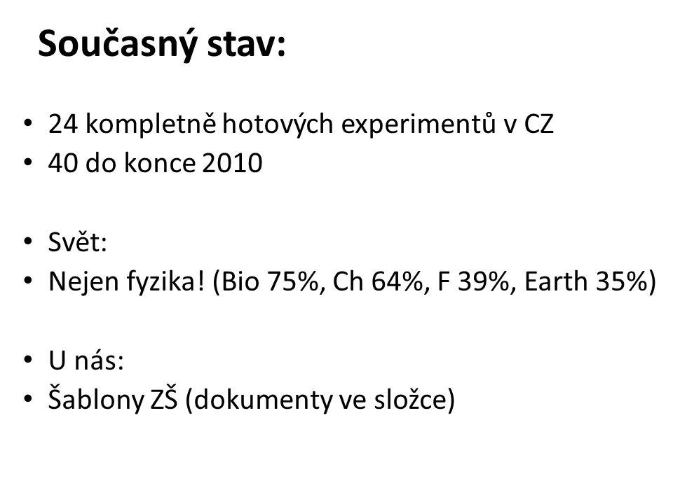 Současný stav: 24 kompletně hotových experimentů v CZ 40 do konce 2010 Svět: Nejen fyzika.