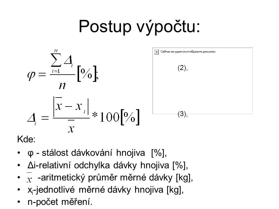 Postup zkoušky 2 způsob: Vlastní zkouška:Vlastní zkouška: 1.Při míjení prvé výtyčky je nutné hydraulicky otevřít šoupátko nad odměrnou nádobou. 2.Při