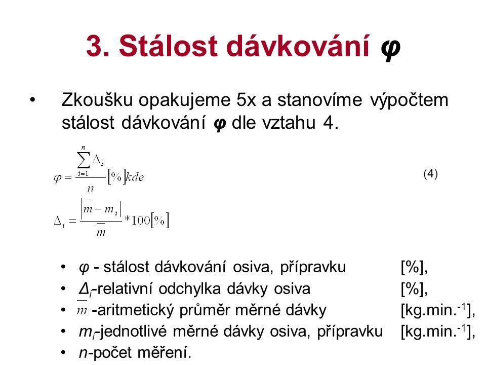 3. Stálost dávkování φ Zkoušku opakujeme 5x a stanovíme výpočtem stálost dávkování φ dle vztahu 4.