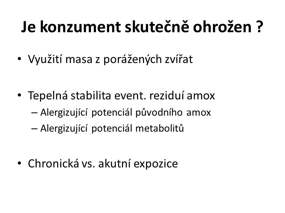 Je konzument skutečně ohrožen ? Využití masa z porážených zvířat Tepelná stabilita event. reziduí amox – Alergizující potenciál původního amox – Alerg