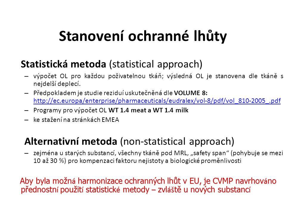 Stanovení ochranné lhůty Statistická metoda (statistical approach) – výpočet OL pro každou poživatelnou tkáň; výsledná OL je stanovena dle tkáně s nejdelší deplecí.